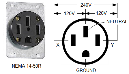 50 amp rv outlet vs 50 amp welding outlet the garage journal board