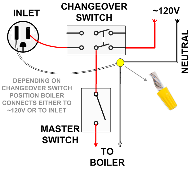 Diagram of battery backup connection
