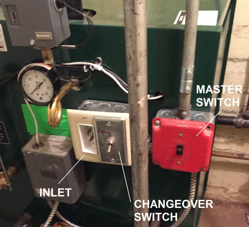 Picture of inlet and changeover switch
