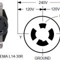 NEMA Connector L14-30 120/240V