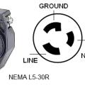 Generator Connector L5-30
