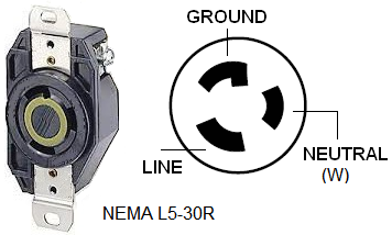 Lovely Nema L Wiring Diagram With Additional Honda Civic Incredible R as well Outlet Tested With Multimeter additionally What Gauge Wire For   Wire   Gauge  s Wiring Welder Plug Wire Size For   Sub Panel besides R moreover Figure. on nema 14 50r receptacle diagram