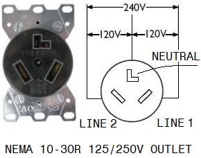 nema10 30r connecting portable generator to home wiring 4 prong and 3 prong nema 10 30r wiring diagram at webbmarketing.co