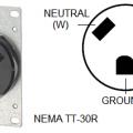 Outlet TT-30 120V-30A