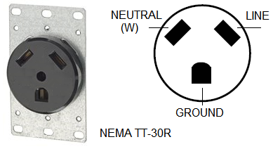 Wiring diagram for outlet TT-30R